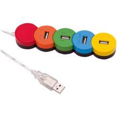 Porta USB - Proc